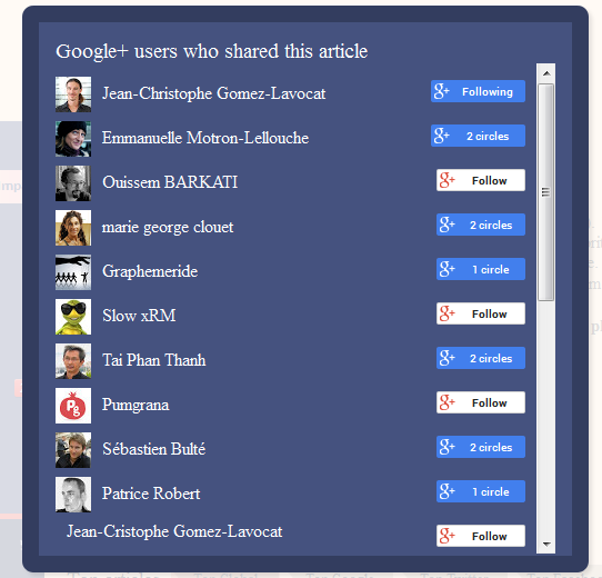 List of Google+ fans