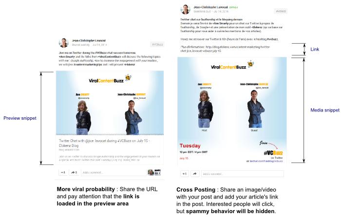 Cross posting links on Google+ (via @elokenz)