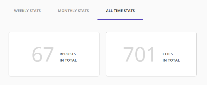repost-stats