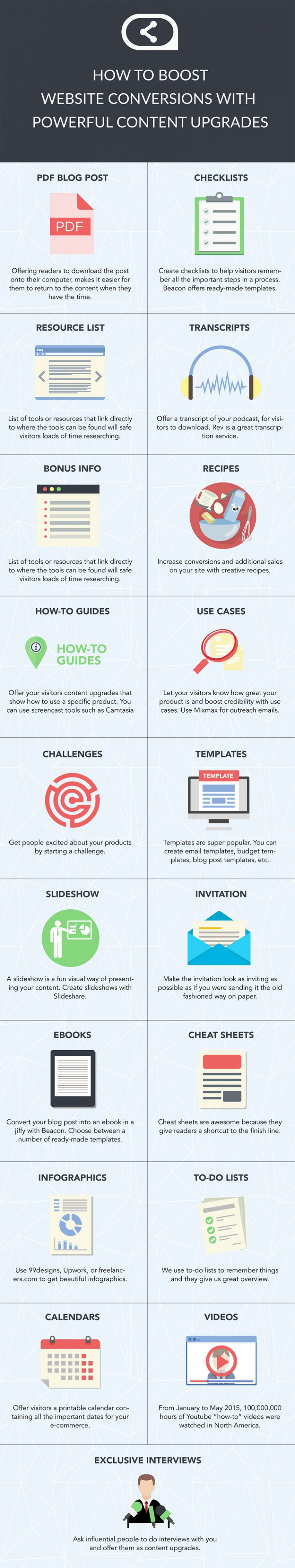 Infographic Content Upgrades Ideas - Sleeknote)