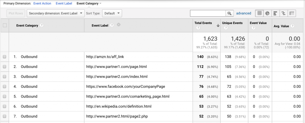 Google Analytics - Outbound link events