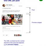Google Plus - Post Sharing like a pro (via @elokenz)