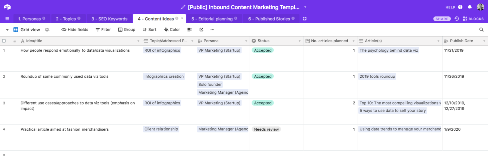 Airtable Inbound Content Mapping - Content Ideas