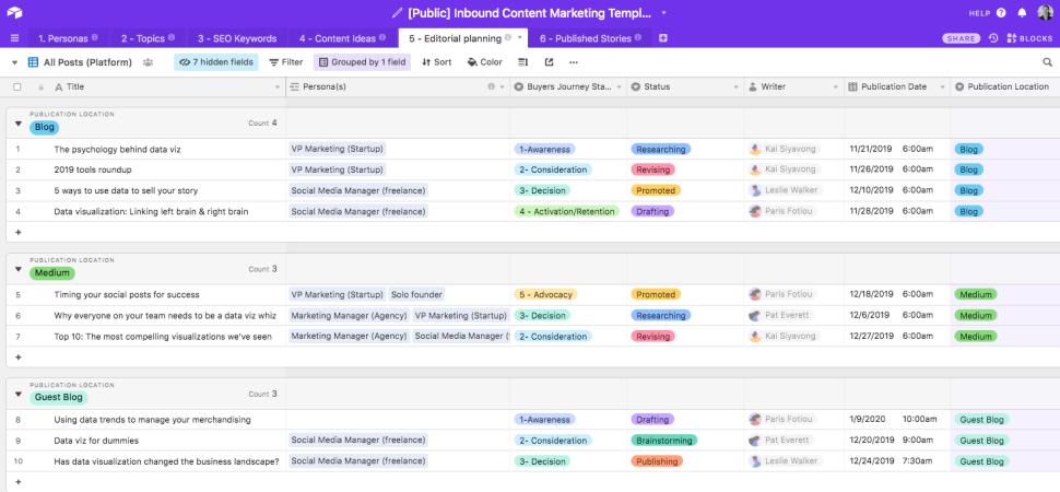 Inbound content map - Planning